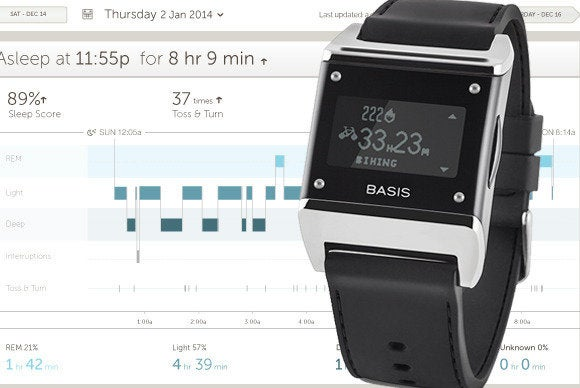 basis carbon steel activity tracker