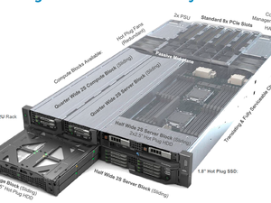 dell poweredge fx2 server