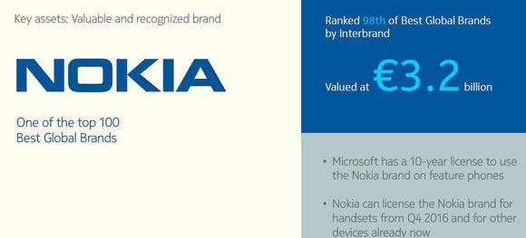 nokia brand licensing
