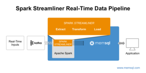 memsql spark streamliner real time data pipeline