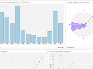Sample Plotly dashboard