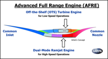 DARPA wants radical propulsion system capable of Mach/hypersonic speeds