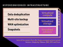 12 most powerful hyperconverged infrastructure vendors