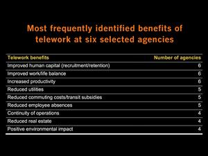 telework benefits