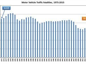 trafficfatalities